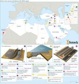 MENA walls E 1024 1