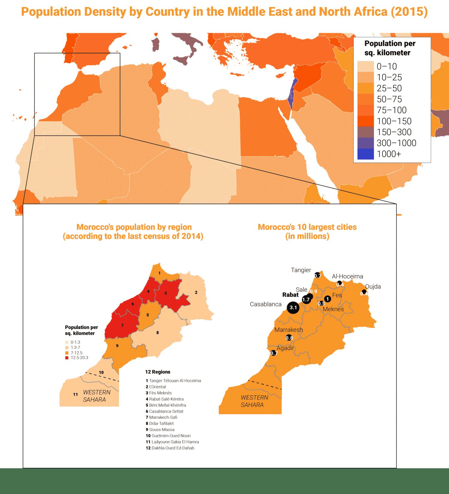 Morocco Pop. Density MENA 3000
