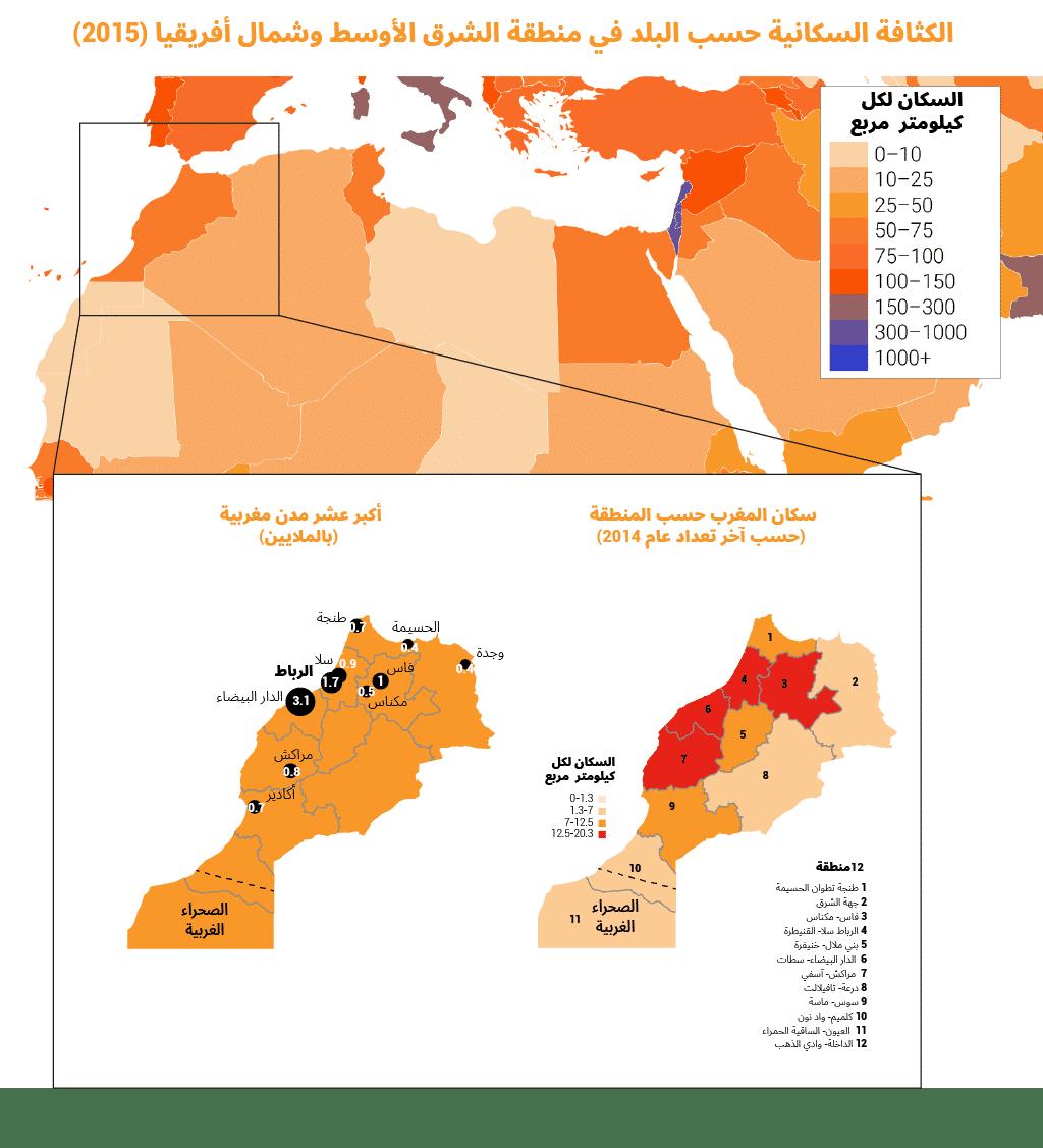 Morocco Pop. Density MENA AR 1024