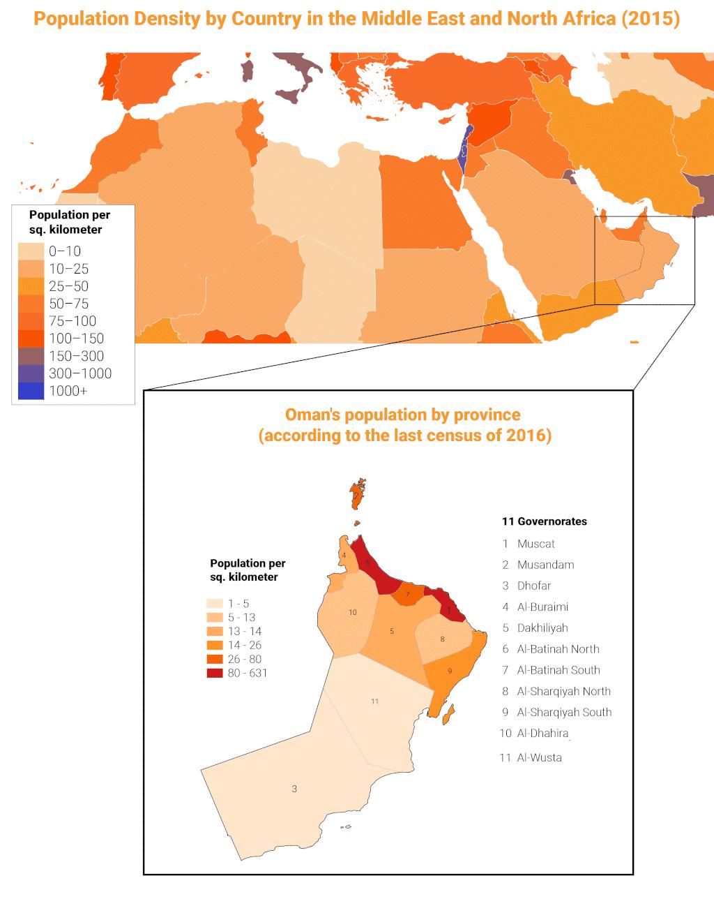 Oman- population oman