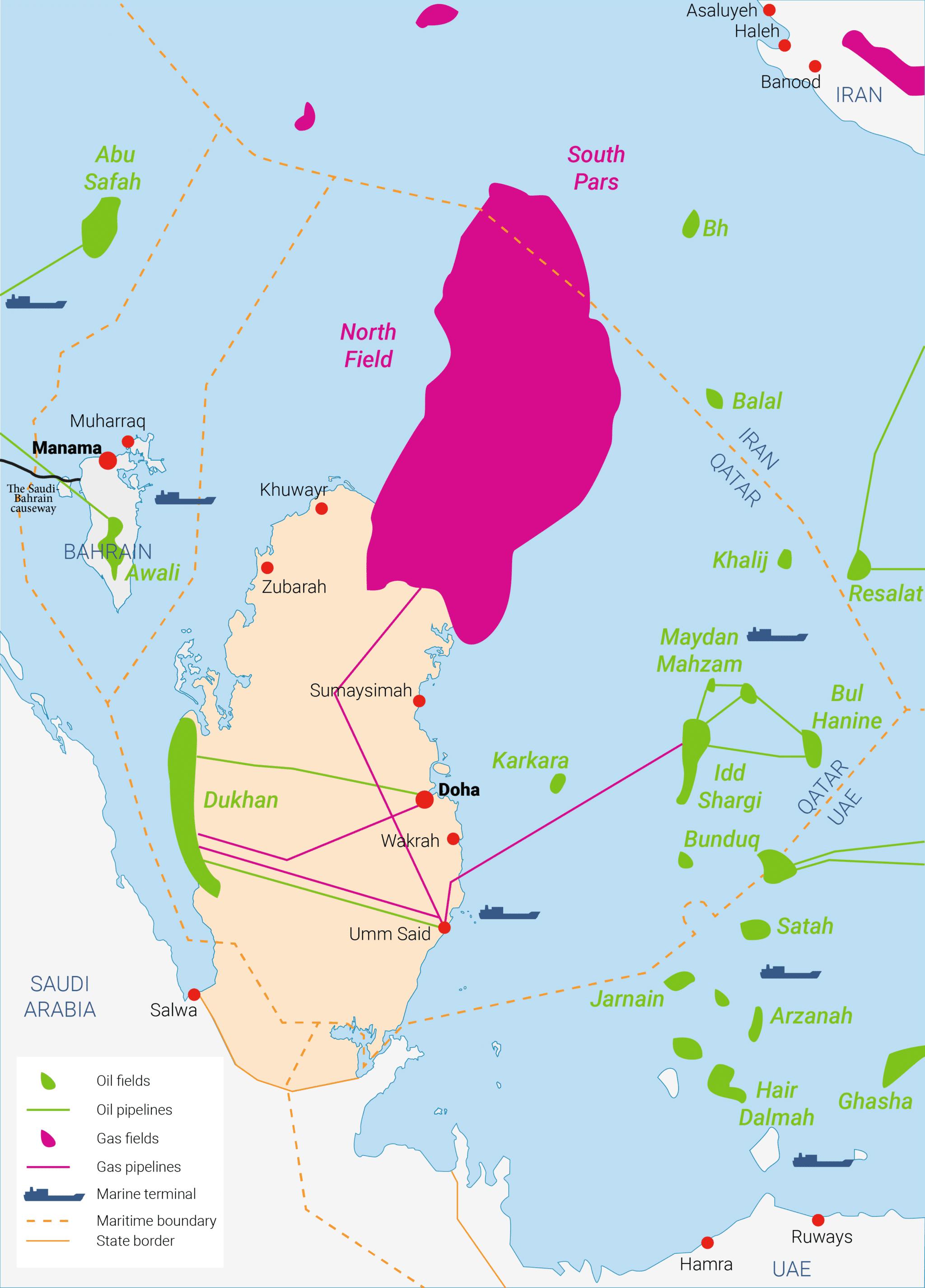 Qatar- gas qatar