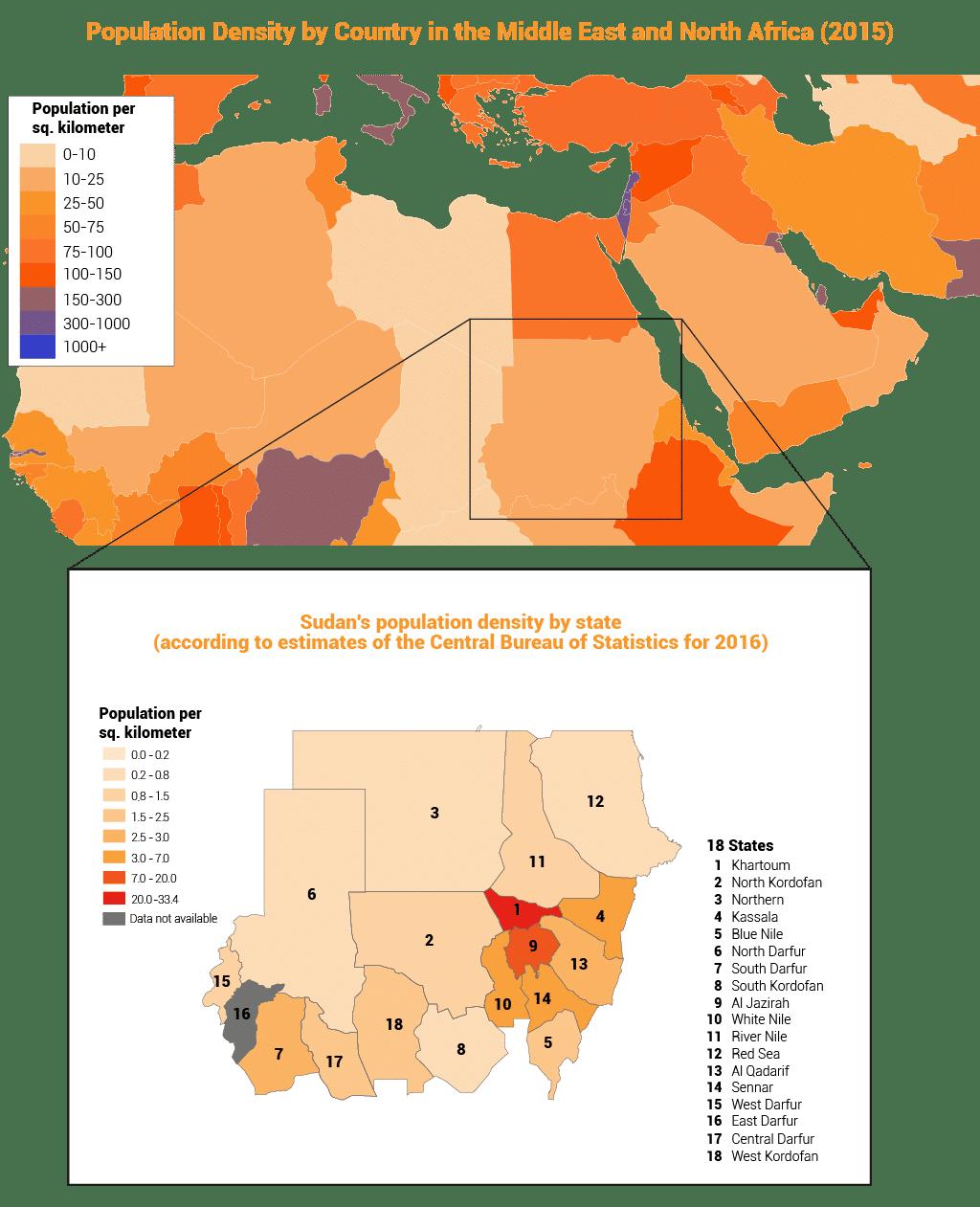 Population of sudan