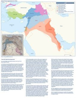 Sykes-Picot Agreement (1916)