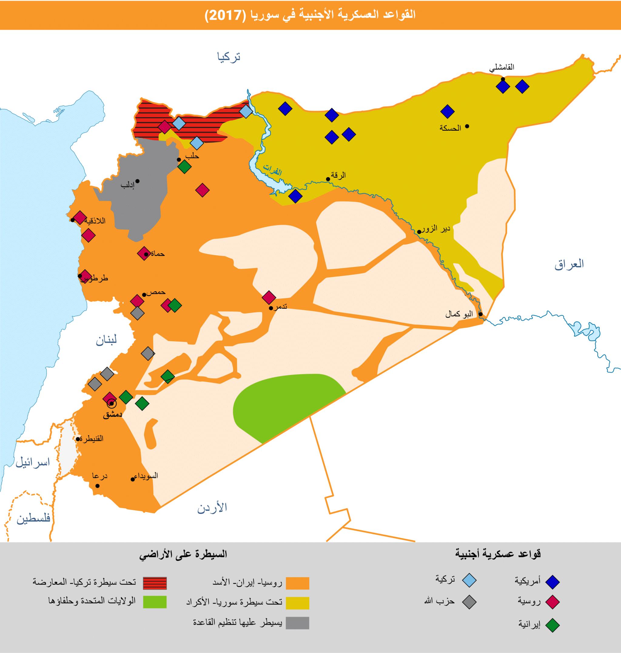 Syria- Militarey bases syria