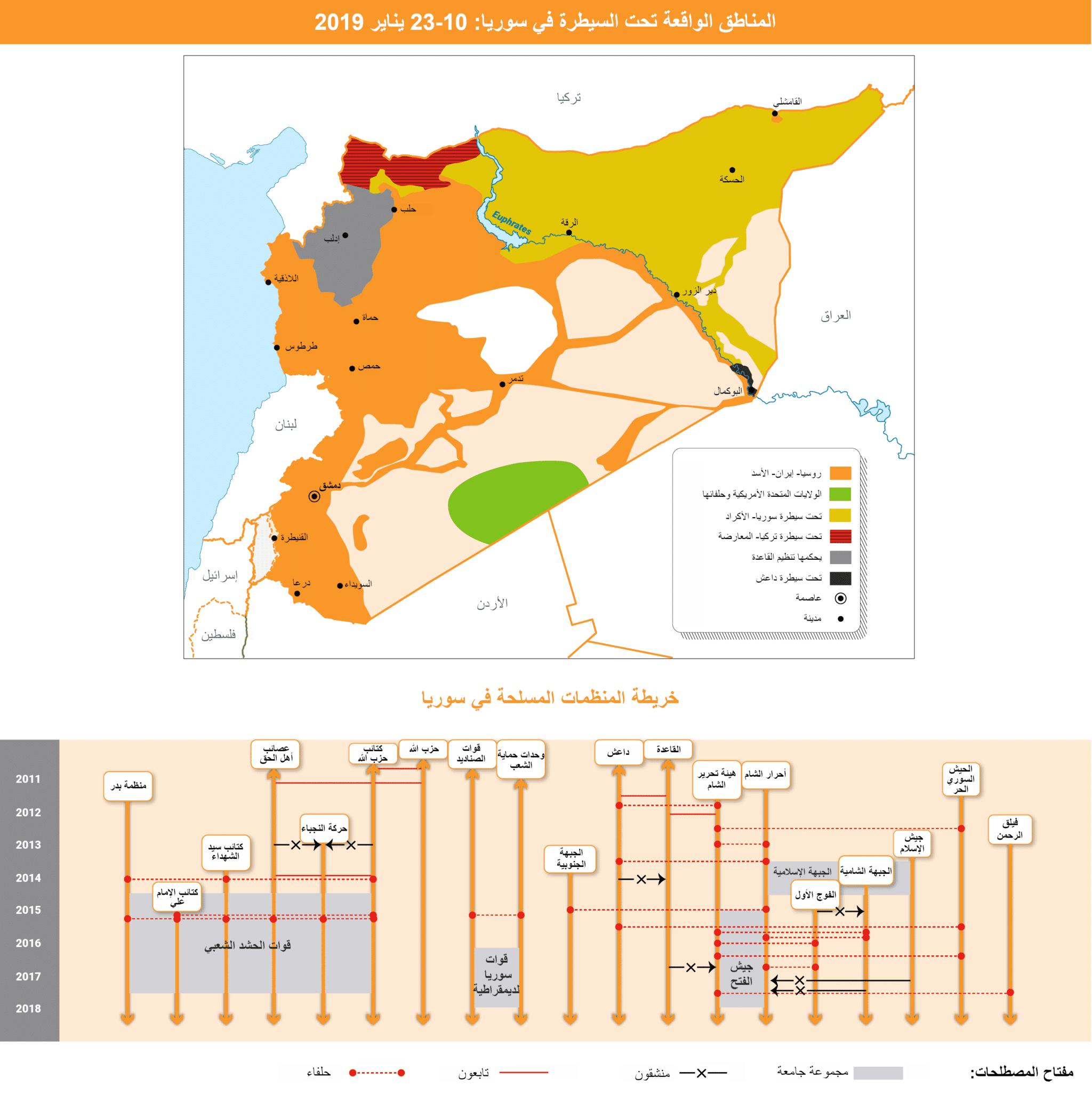 Syria Terrain Control and Militants 3000 AR