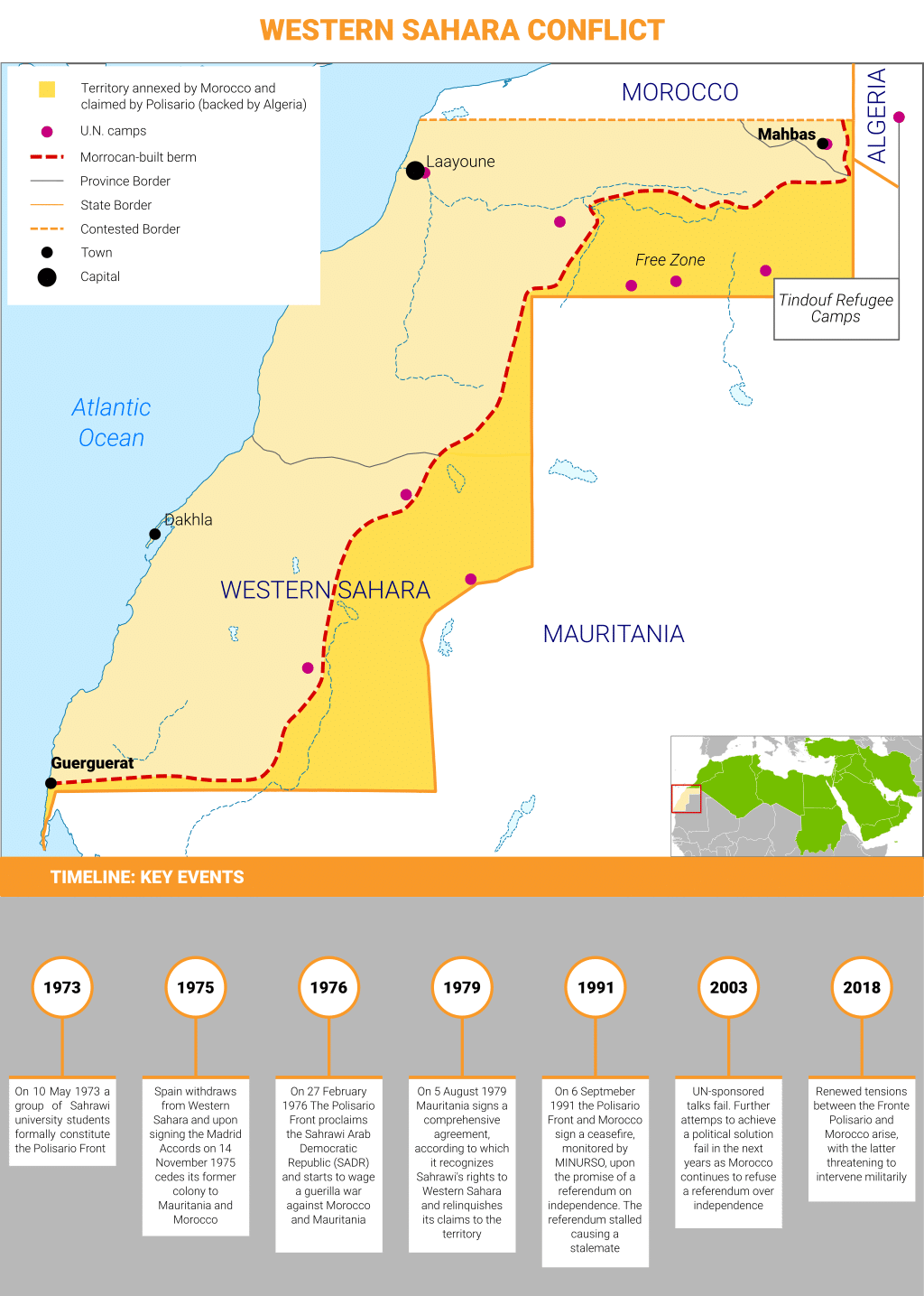 Western Sahara Conflict Map 1024