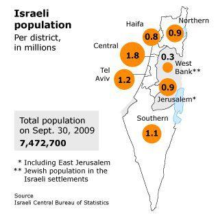 current population israel population map 03