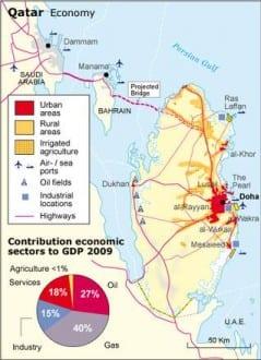 economy qatar economy 400 02 7aa6d61fe6
