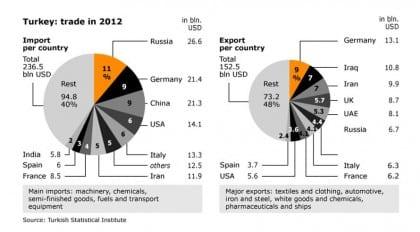economy turkey economy 000001