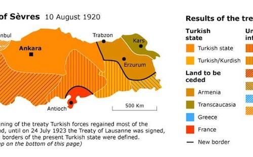 نشوء الدولة التركية