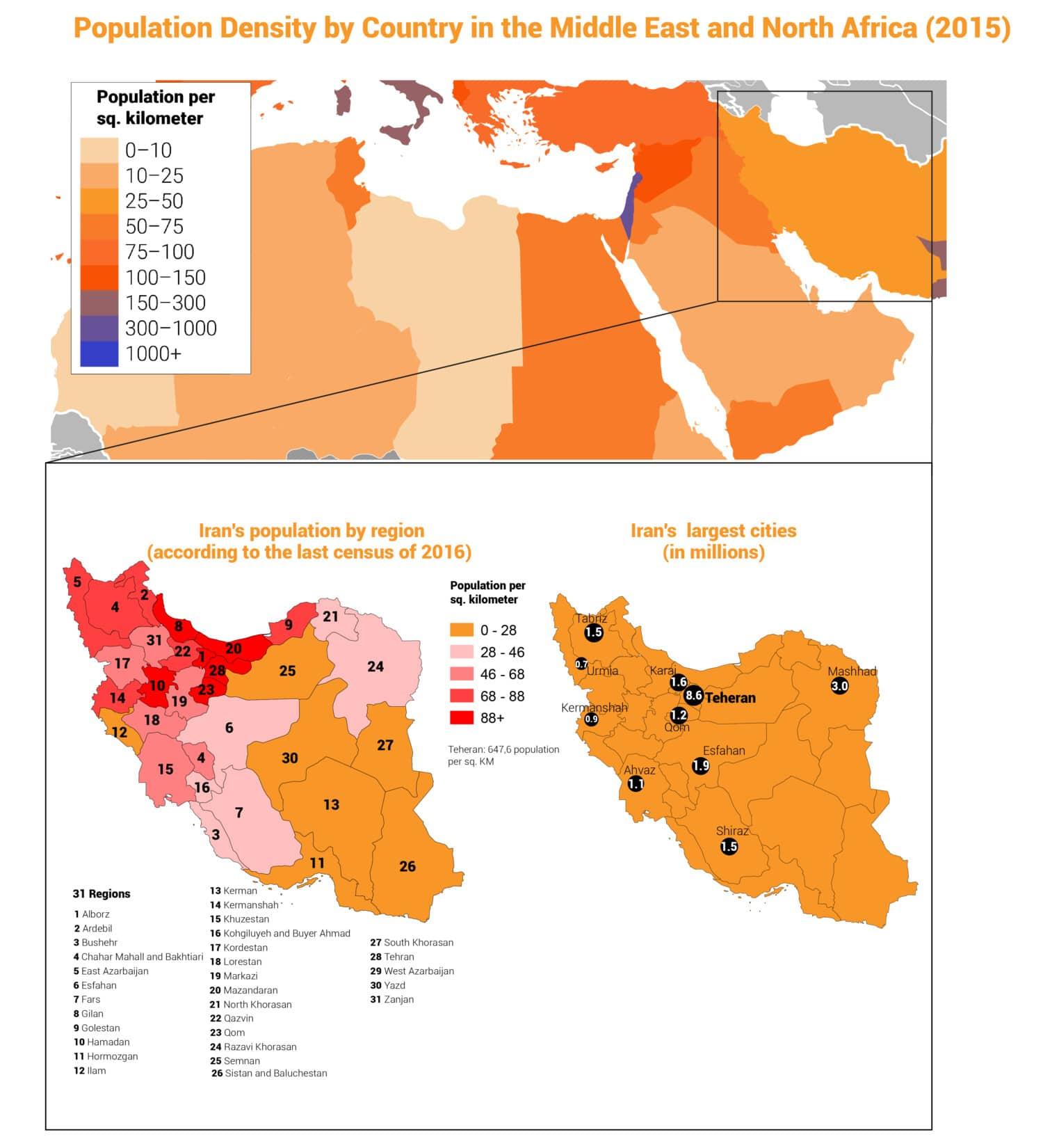 Iran popuplation