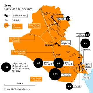 oil and gas sector iraq oil production2 600 3a797e2eaf