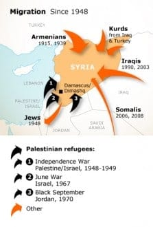 refugees in syria syria migration map 01