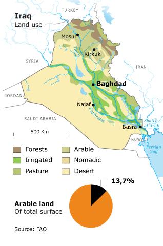Iraq Economy - Fanack Chronicle