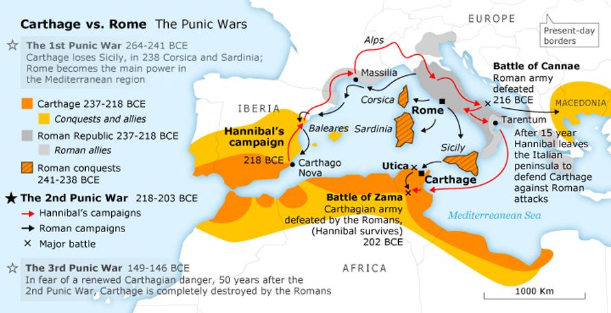 تونس تاريخ حرب