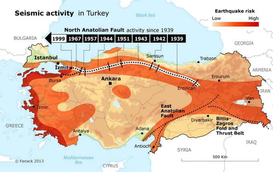 Geography Turkey