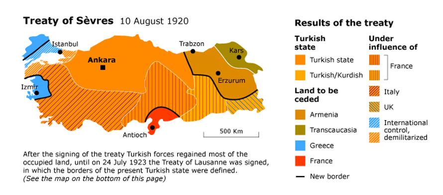 Turkish state