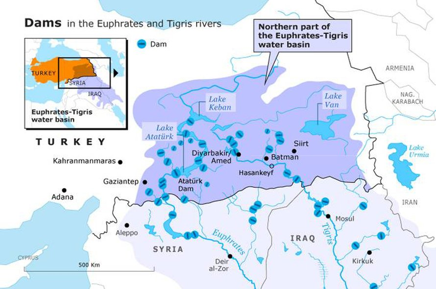 Economy Turkey - Water Bassin