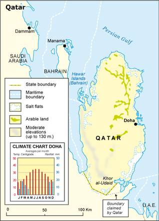 Geography Qatar - State Boundaries