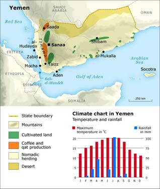 Geography Yemen - Climate Chart Temperature Rainfall