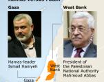 Internal Palestinian split