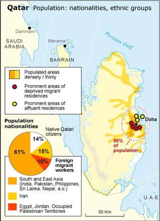 Population Qatar - Ethnic Map
