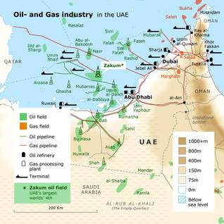 Oil and petrol of uae