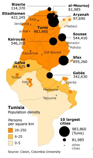 Population Tunisia - population density map