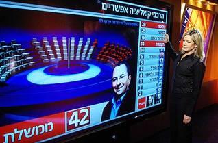تغطية تلفزيونية للانتخابات