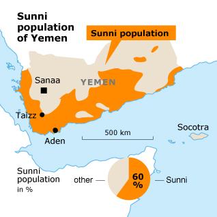 Population Yemen - Sunni