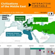 Civilisations of the Middle East Interactive Map