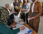 Kurdish Referendum: Who, What and Why?