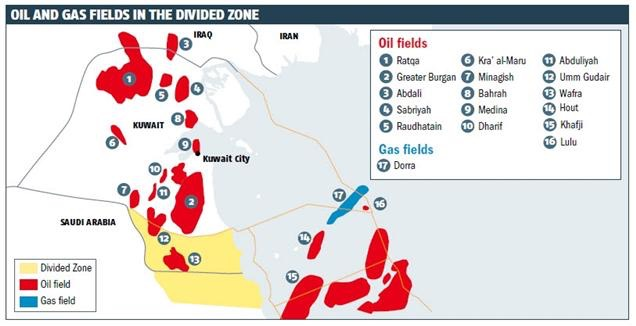 kuwait-oil-issues-infographic-divided-zone-fanack