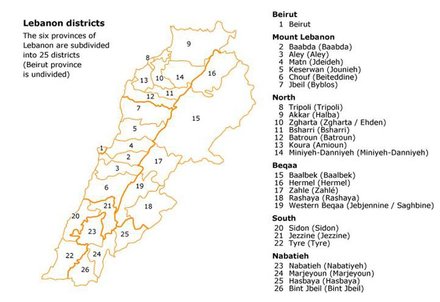 local-government_Lebanon_governorates-districts_01_76069d520c