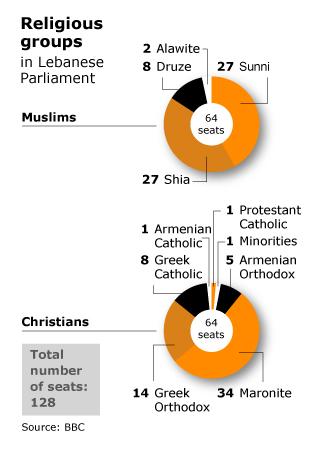 the-legislative_lebanon_parliament_03