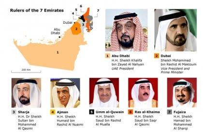 the executive uae emirates rulers map03 720 1