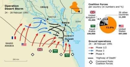 Iraq's Invasion of Kuwait & Gulf War (1990-1991)