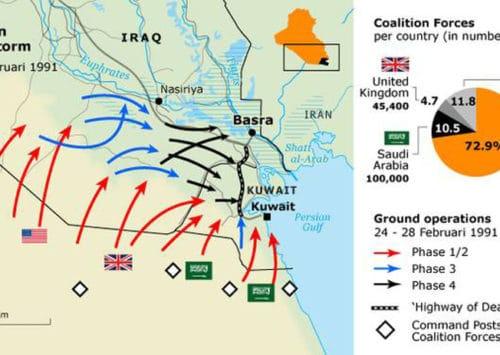 The Kuwait Crisis