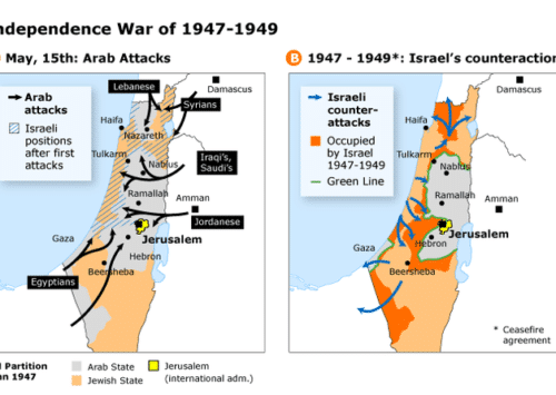 The War of 1948-1949