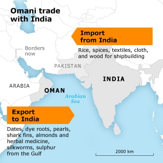 الروابط مع الهند وشمال إفريقيا
